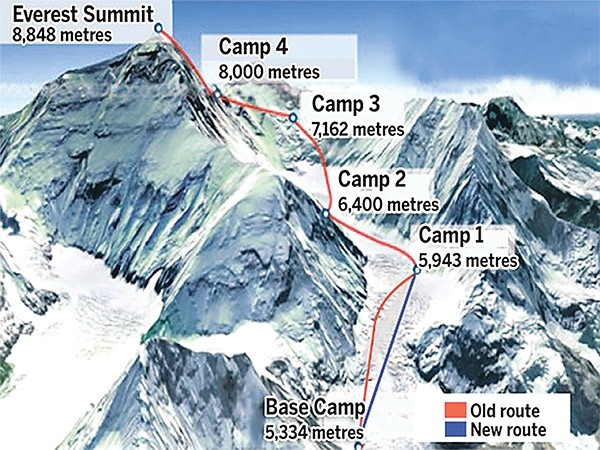 0605201609024920150414record-number-of-climbers-likely-to-make-everest-bid-600x0-1000x0